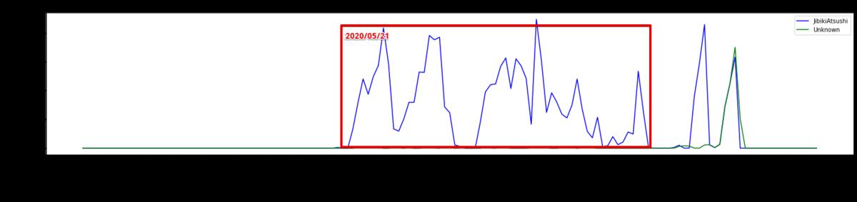f:id:a-j1b1k1:20200521225625p:plain