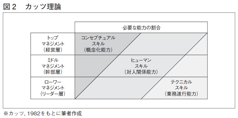 f:id:a-kagamiglodeacojp:20200109111348p:plain