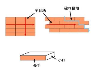 f:id:a-kamimura:20070117004535j:image