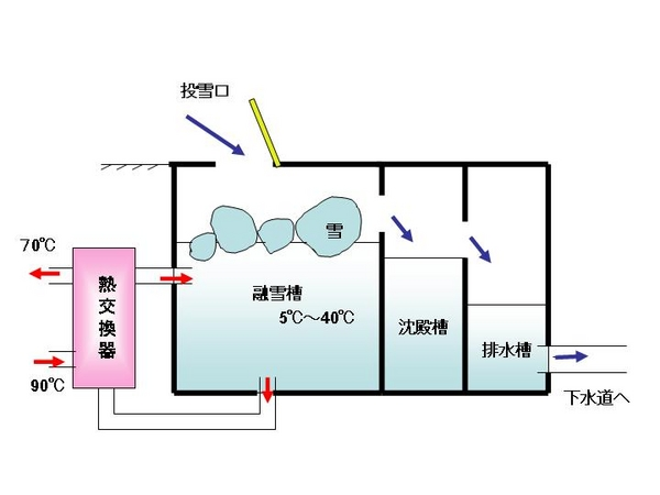 f:id:a-kamimura:20070322032603j:image