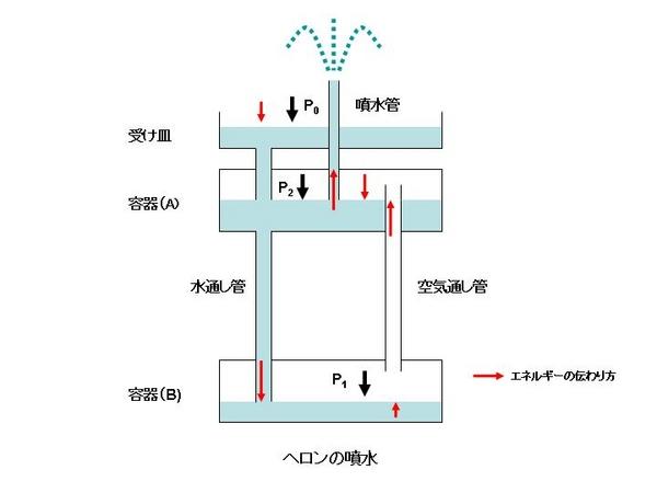 f:id:a-kamimura:20070430191634j:image