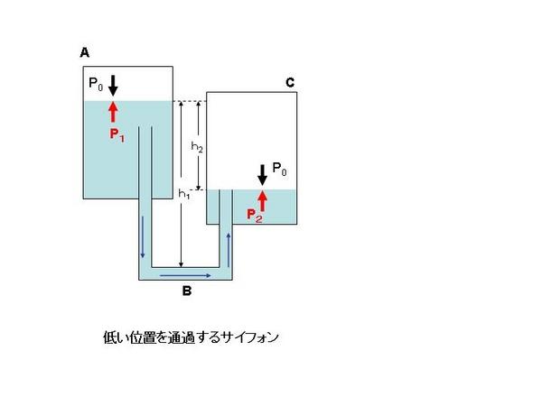 f:id:a-kamimura:20070430223729j:image
