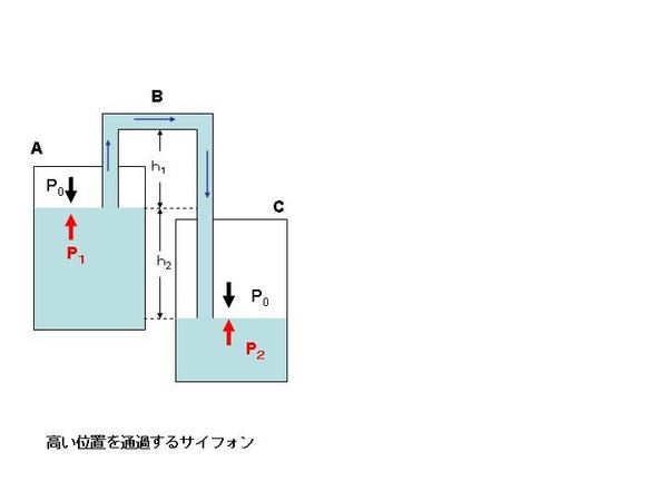 f:id:a-kamimura:20070430223816j:image