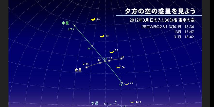 http://www.nao.ac.jp/hoshizora/topics01-1.jpg