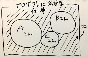 f:id:a-know:20150901215616j:plain
