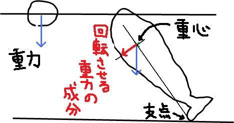 f:id:a-kuma3:20110428123932j:image