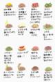 今すぐ試してみたくなる 納豆の美味しい食べ方