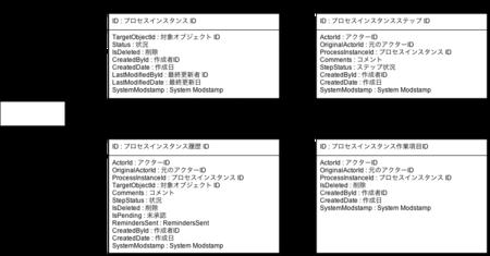 f:id:a-kura:20121202160453p:image