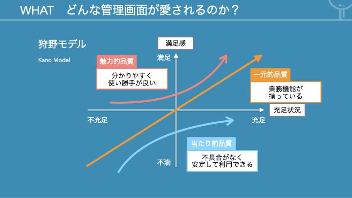 f:id:a-kura:20201116121550p:plain