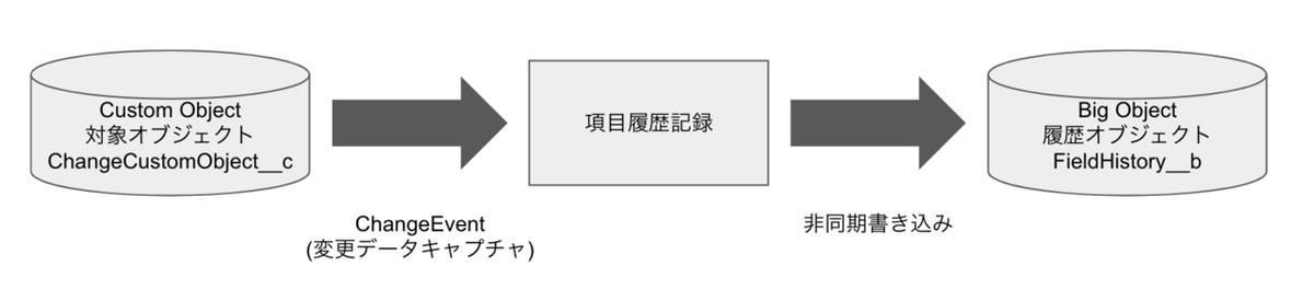 f:id:a-kura:20201201234700p:plain