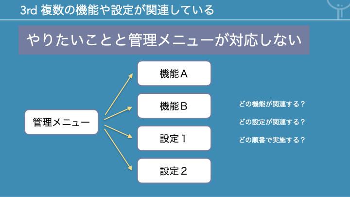 f:id:a-kura:20210314133857j:plain