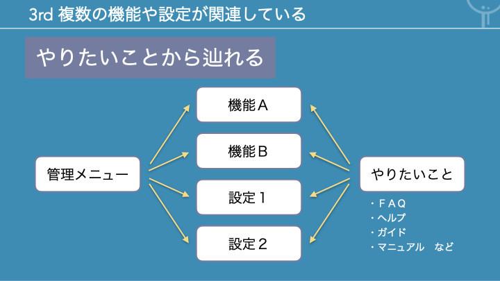 f:id:a-kura:20210314133926j:plain
