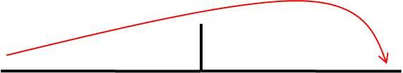 エッグボールのストローク軌道はこんな感じ?