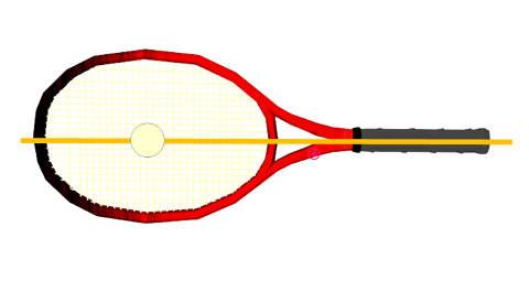 ラケットの中心線を軸にラケット面がくるくる回る