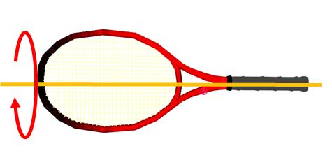 プロネーションでラケットヘッドを動かすには前腕とラケットに角度が必要4