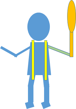 両肩と両腰(骨盤)を縦に結ぶ二軸