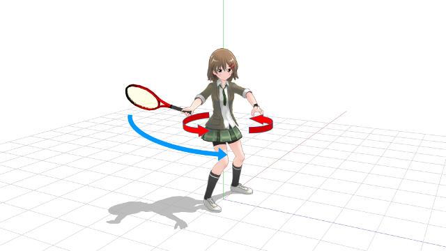 加速したラケットは体や腕を追い越していく