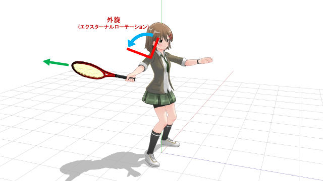 テニス ストローク スイング開始時慣性の法則で手はラケットに後方に引っ張られる