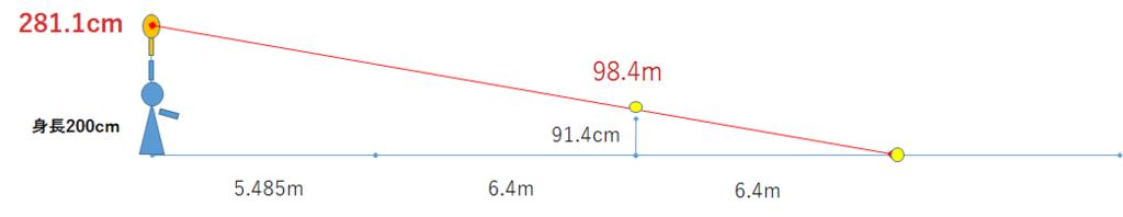 テニス 身長2mのフラットサーブ