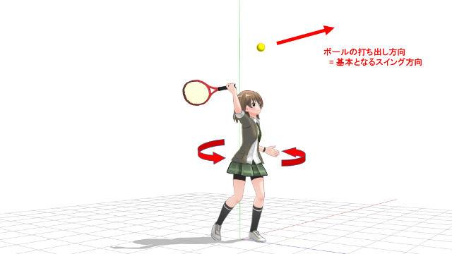 テニス サーブ インパクト位置1