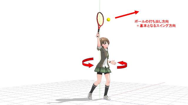 テニス サーブ インパクト位置2