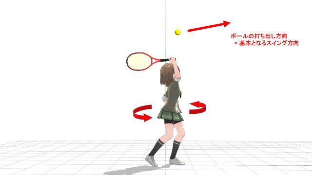 テニス サーブ インパクト位置3