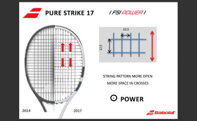 Pure Strike FSI power