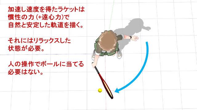 片手打ちバックハンドのスイング(上から)3