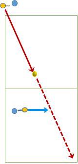 飛んでくるボールに真横から近づいてく良くないポーチ練習