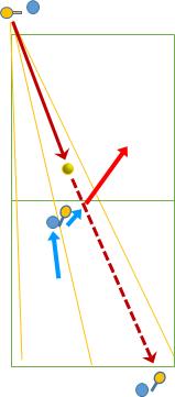 ダブルスのポーチの動き