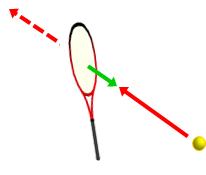 予めボール軌道上に位置させたラケット面をボールに向け動かしていく