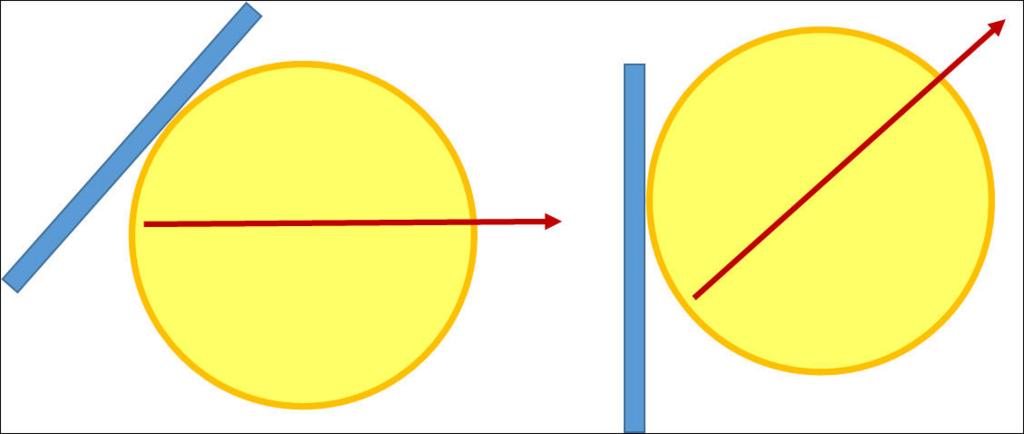 ラケット面を伏せる・ラケット面は地面と垂直