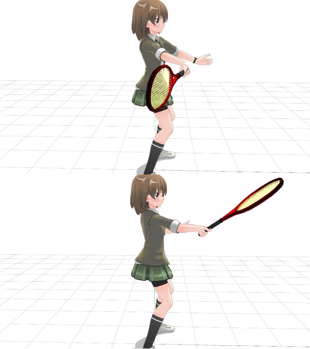 フォアハンドストロークにおけるラケットの移動と腕の動き
