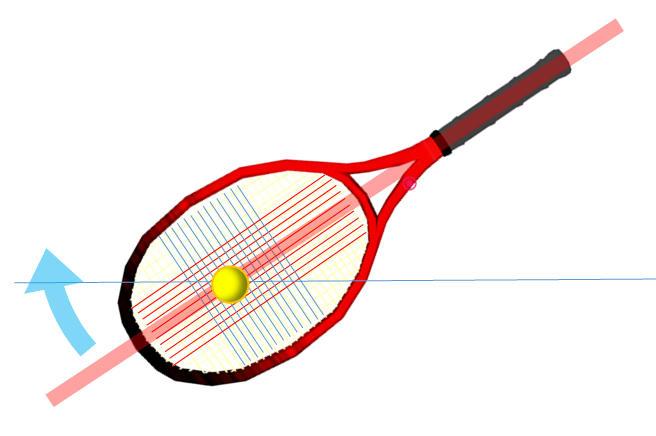 グリップエンド側を軸にラケットを回転させると縦糸がボールにひっかかる1