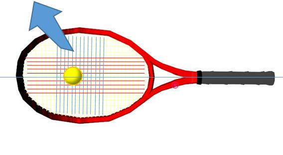 テニス ラケットが水平な状態でインパクト