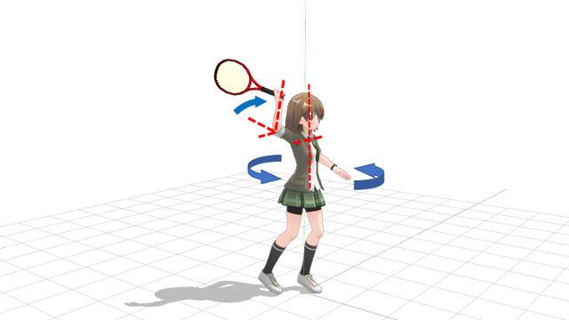 テニス サーブ 身体の回転と腕を振る方向