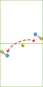 テニス ミニラリー ショートクロス