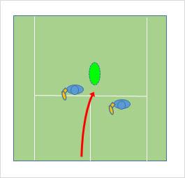 テニス 相手のバック側 身体の少し後ろの位置を狙う 例