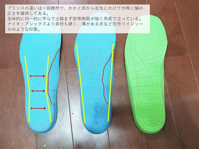 tennis shoes insole comparison 5