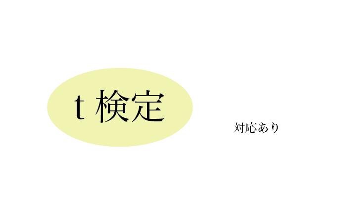 f:id:a-m-zyozo:20190426140256p:plain
