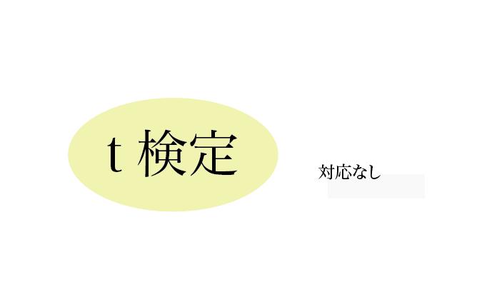 f:id:a-m-zyozo:20190427110136p:plain