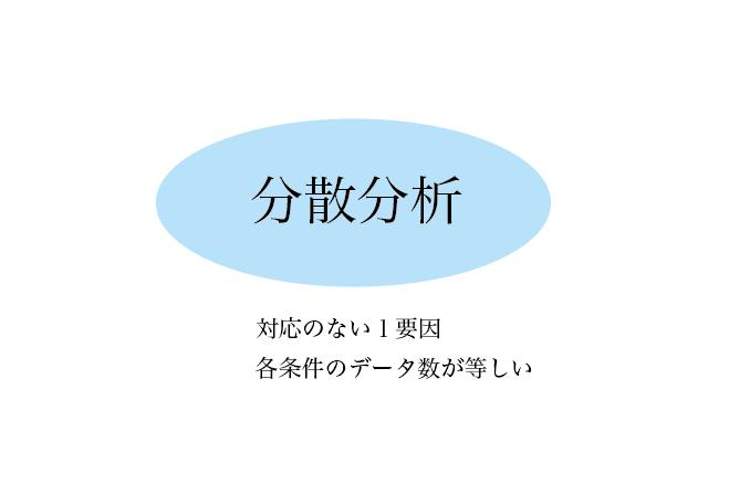f:id:a-m-zyozo:20190428172351p:plain