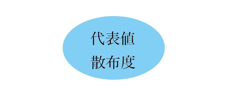f:id:a-m-zyozo:20190502095924p:plain