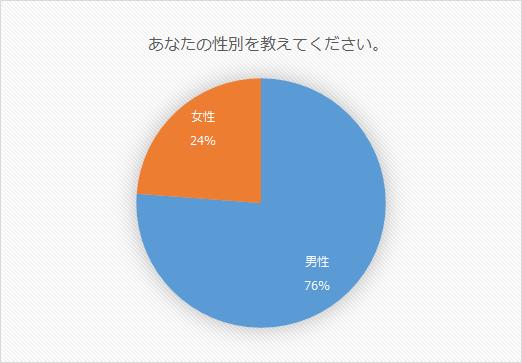 f:id:a-matsuda:20180105215752p:plain