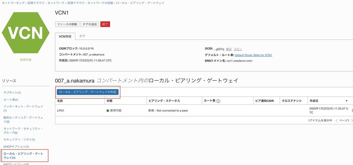 f:id:a-nakamuraa:20200123214810j:plain