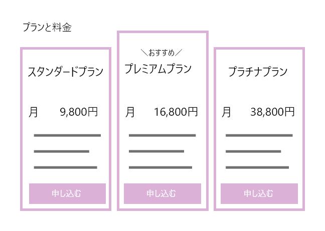 f:id:a-nishida:20210514091649p:plain