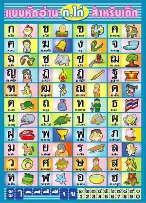 タイ文字を一覧表にしたコーカイのポスター