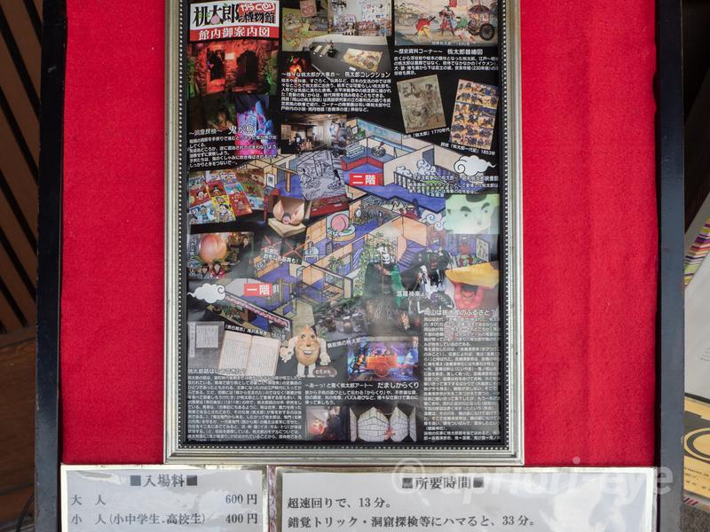 桃太郎からくり博物館の館内案内図