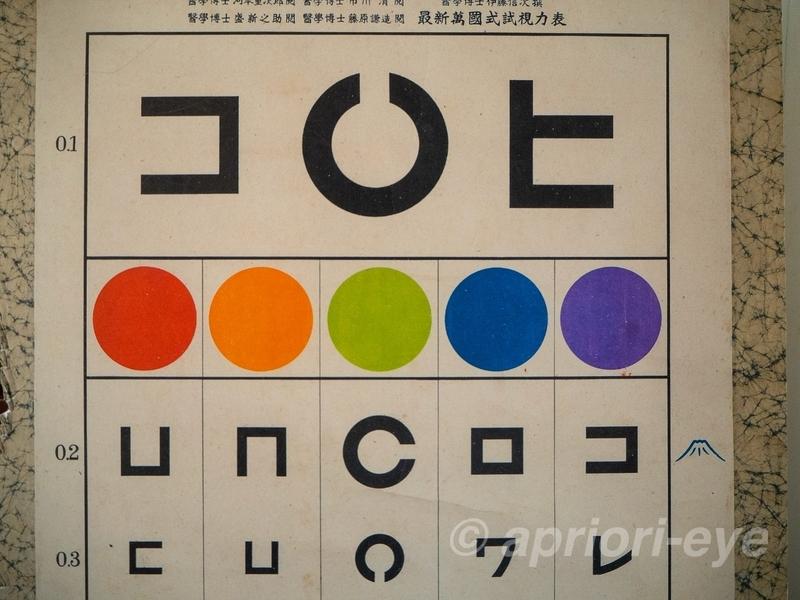 旧開智学校に展示されている古い視力表