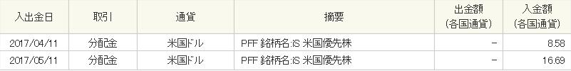 f:id:a-rulership:20170531232902p:plain